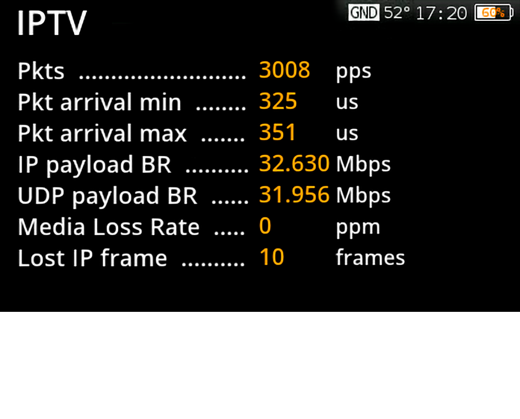 Services und IPTV Analyzer (*)