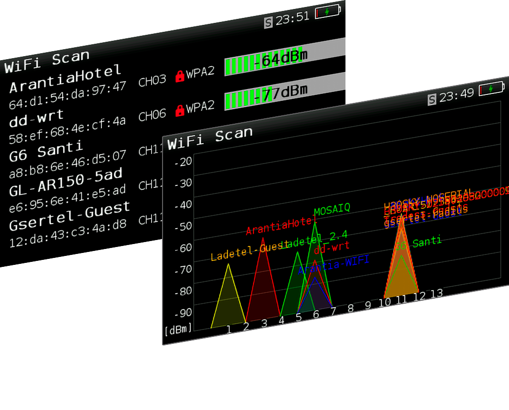 Wi-Fi Analyzer (*)