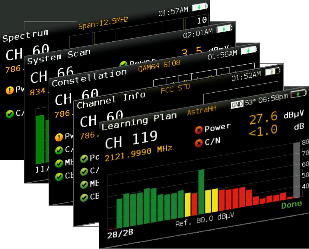 4.C-Indicators.png