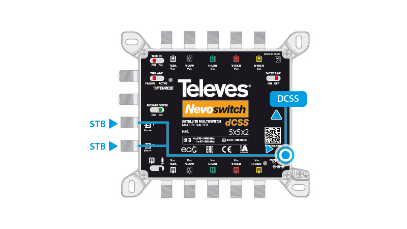 2) Powering from the User STB receiver